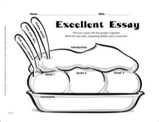 What to write a descriptive essay topics