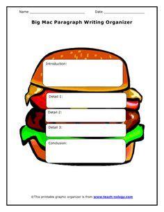What to write a descriptive essay topics